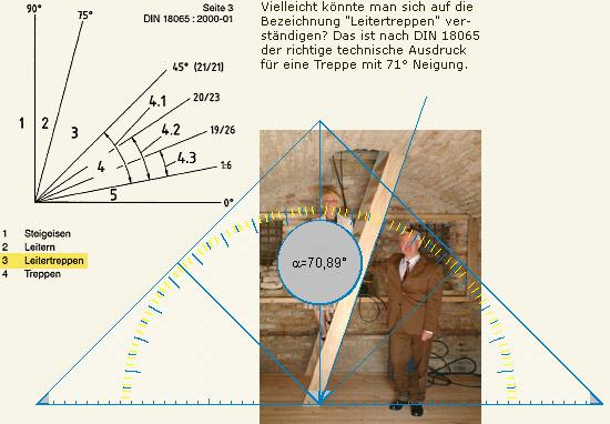 treppen din 18065 neu b rgerinitiative f nffingerlesturm. Black Bedroom Furniture Sets. Home Design Ideas